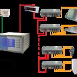 Transmisor de peso - convertidor